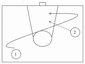 Cross Court Reverse (teknik memotong menyilang)