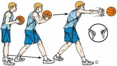 Photo of Cara Melempar Bola dalam Permainan Bola Basket
